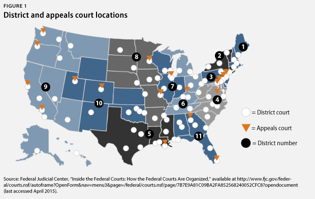 courts-of-appeals