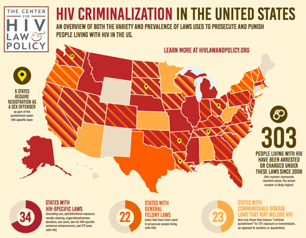 HIV-criminalization_map